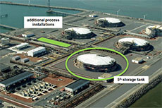 Fluxys awards contract for Zeebrugge LNG extension