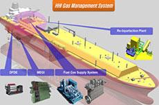 HHI develops gas management system