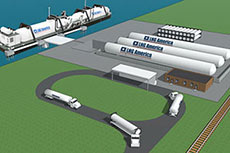 LNG America and Buffalo Marine to cooperate on bunkering