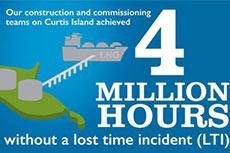 Santos GLNG hits safety milestone