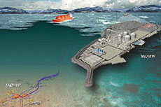Snøhvit CO2 -  Pipelay, subsea contract for Technip