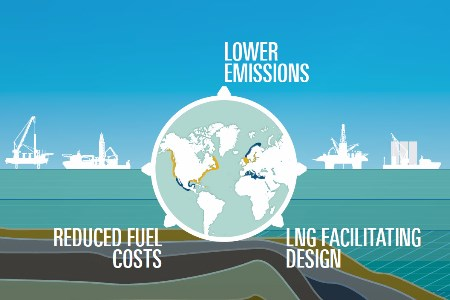A business case for LNG fuelled mobile offshore units